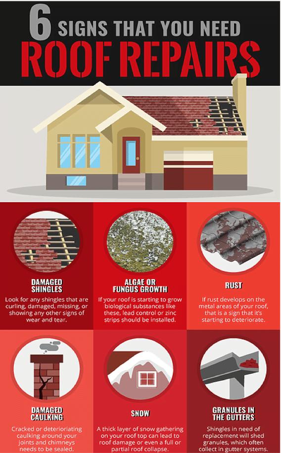 Residential Roofing Repair Chart